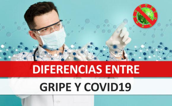 ¿Cuáles son las diferencias entre la gripe, alergias y el Coronavirus?